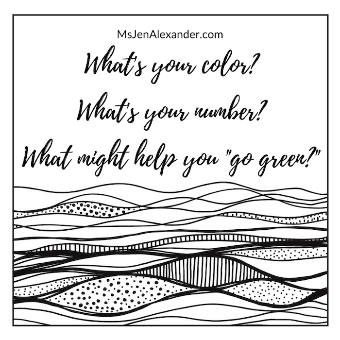 Question to Use With the River of Feelings